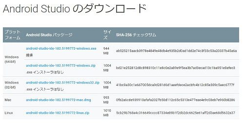 android studio3.3 02 500x253 - [Android] Android Studio をインストールする手順(Windows)