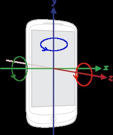 axis device2 - [Android] Gyroscope ジャイロセンサー